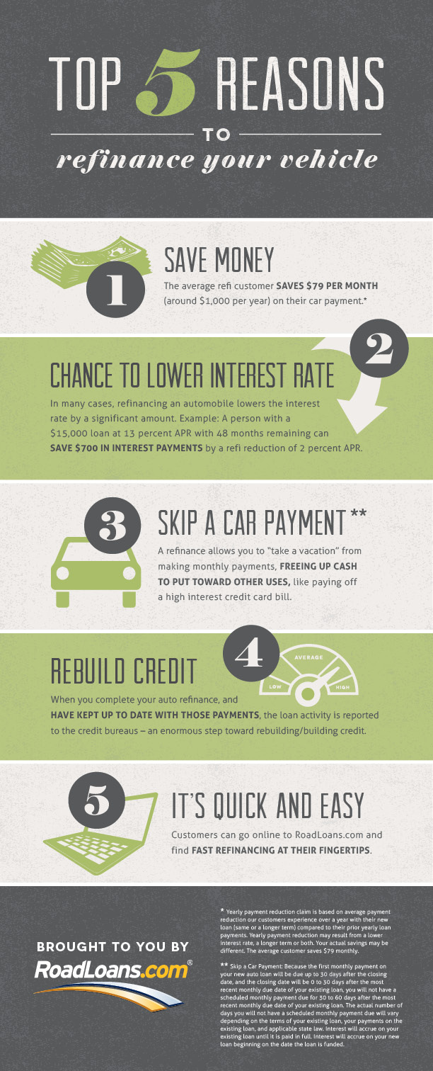 Top 5 reasons to refinance