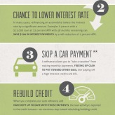 Infographic: Top 5 reasons to refinance a vehicle