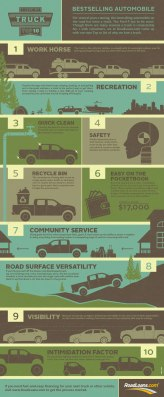 Infographic: 10 reasons we love a truck