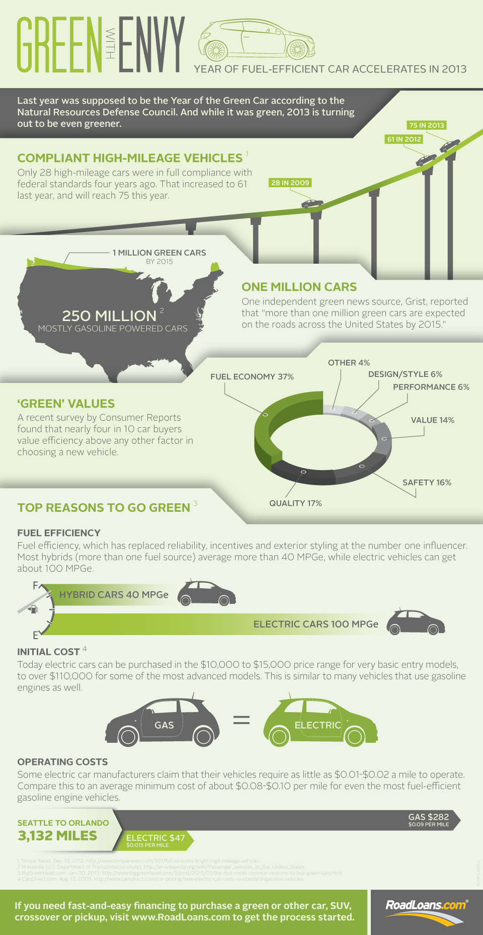 what to know about green cars  other vehicles as more hit american roads