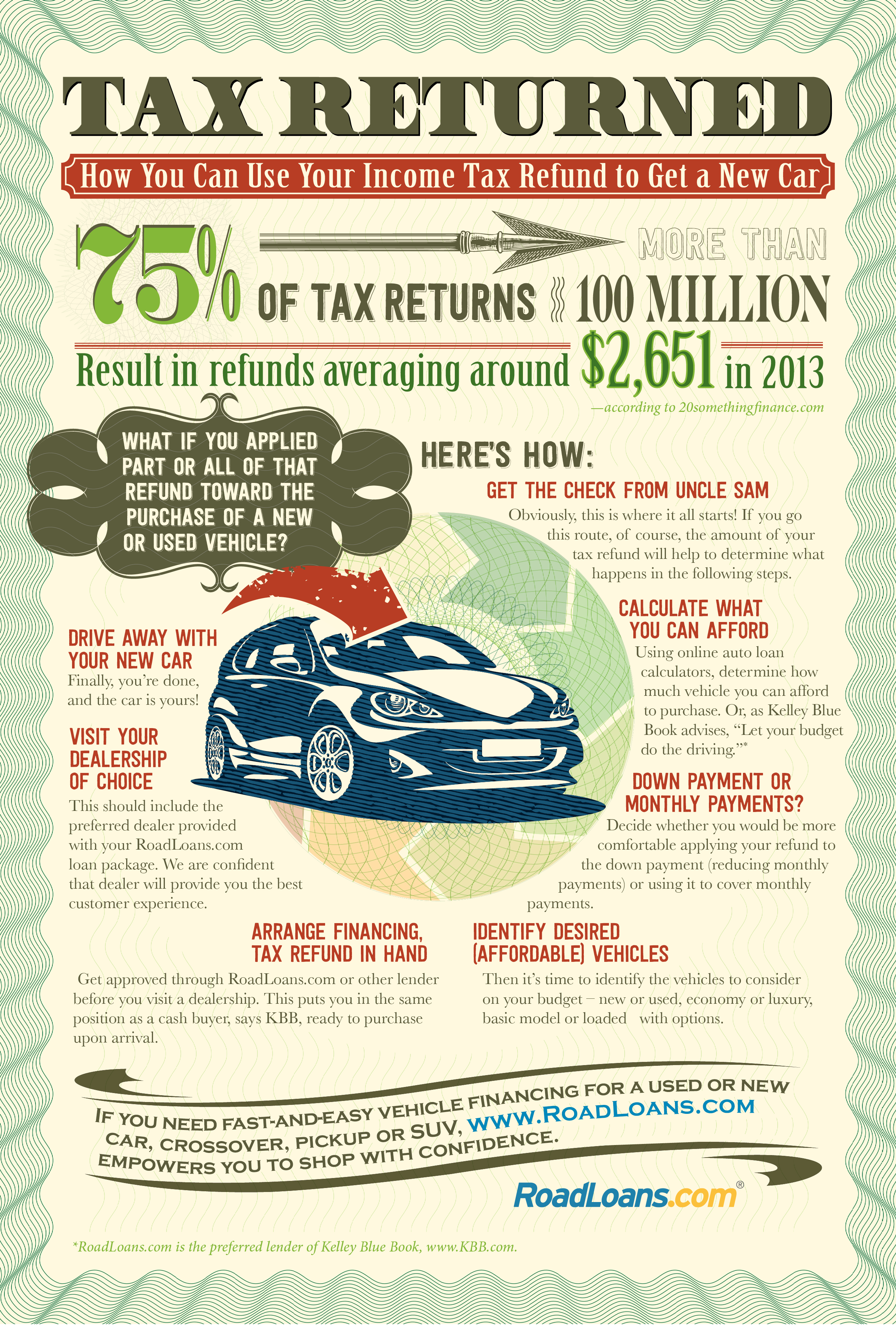 Rl Info 40108 3 Tax Refund Infographic Simplified1 1 Png