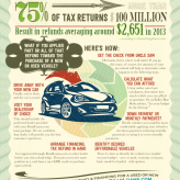 Going car shopping with your tax refund
