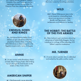 Holiday movies at a theater near you