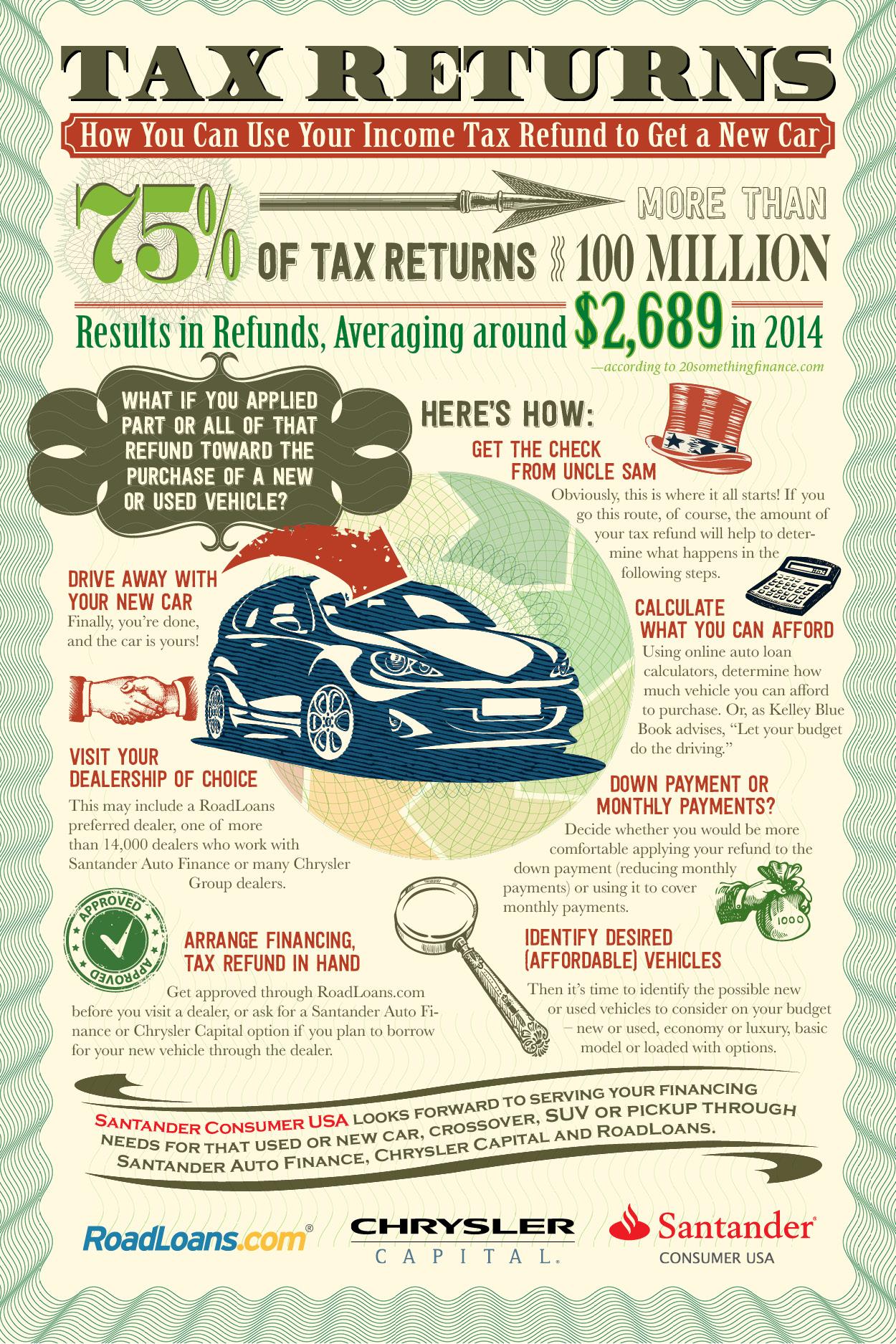 010815 SC Tax refund your key