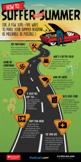 What will you do about getting your vehicle ready for summer driving?