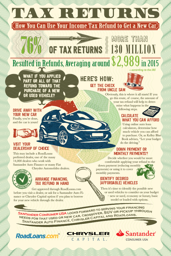 011516-SC-Six-steps-to-buying-your-next-car-with-a-tax-refund.png ...