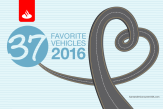 American heart-throbs: Love Index names our 37 favorite vehicles of 2016