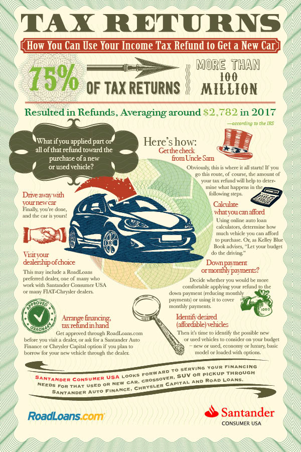 seven steps to buying your next car with a tax refund santander consumer usa. Black Bedroom Furniture Sets. Home Design Ideas