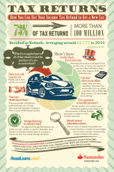 Making a tax refund car purchase? It's not too early to decide