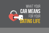 What your car means for your dating life, using your tax refund, and car tech for 2017
