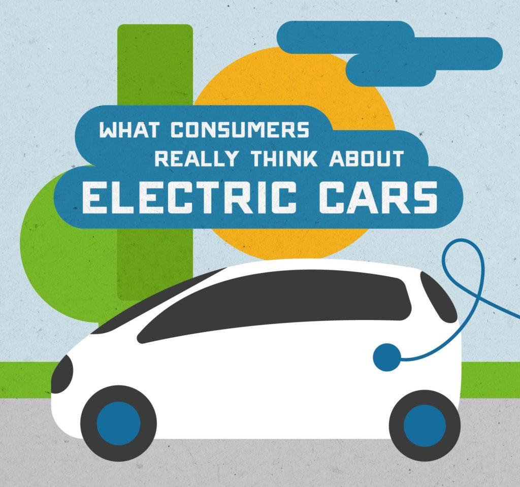 042617 SC The electric question, early payoffs, and new-car country