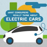 The electric question, early payoffs, and new-car country