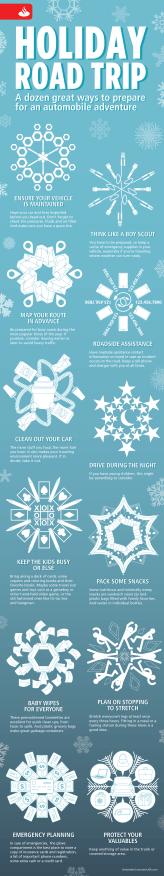 12 steps to preparing for a holiday-season road trip