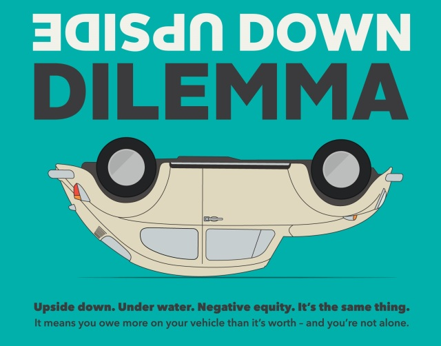 Upside down car financing graphic