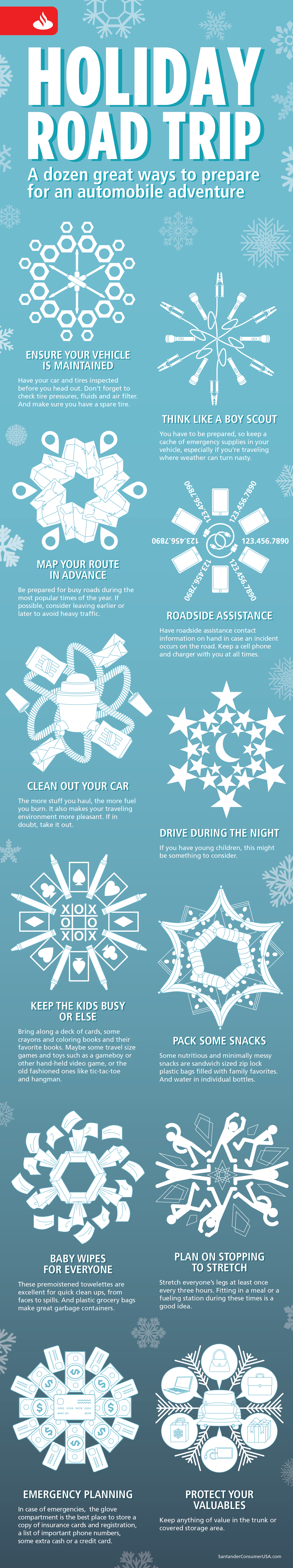 Holiday Road Trip infographic